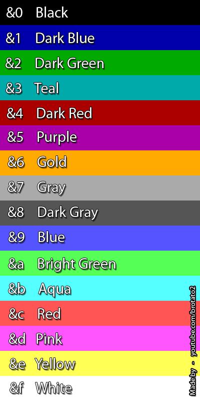 Майнкрафт коды для цветов